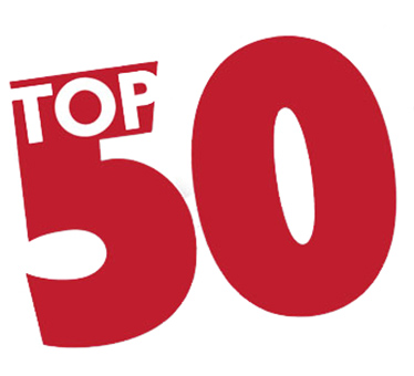Top 50 routes 2015
